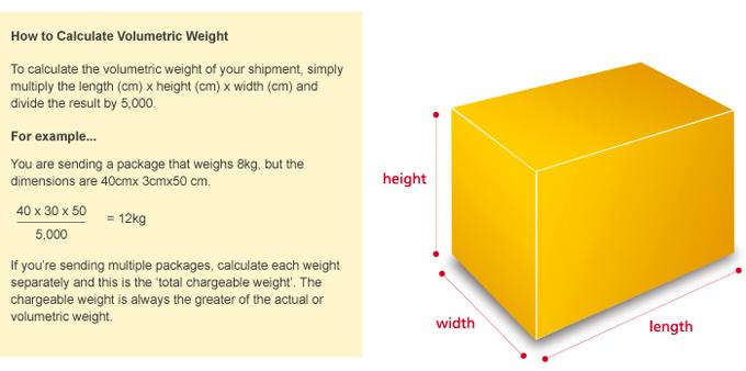 Volumetric calculations Volumetric calculation box